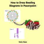 How to write a beading tutorial