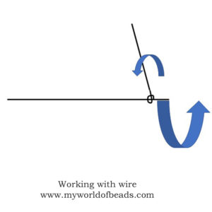 Working with wire